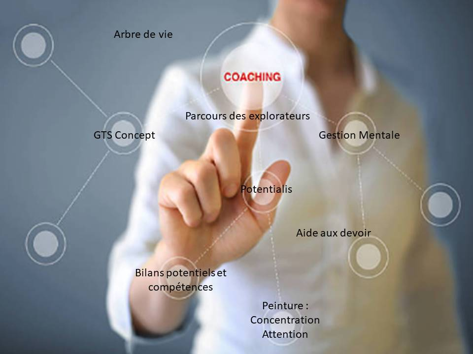 Coaching liens