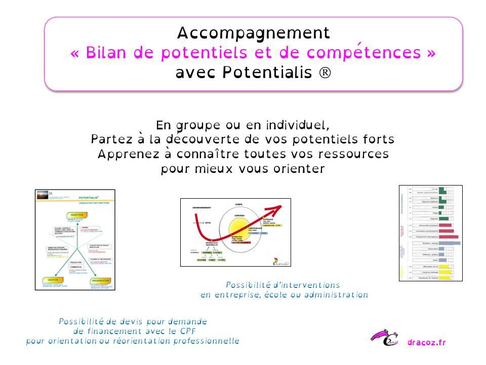 Synthese bilan potentialis 1