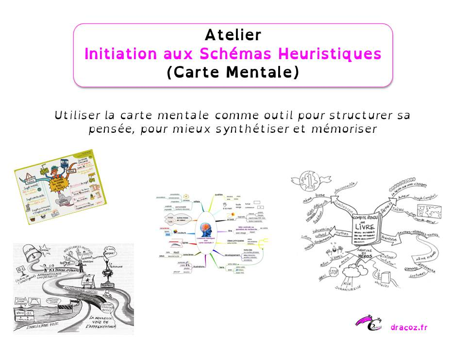 Synthèse carte mentale